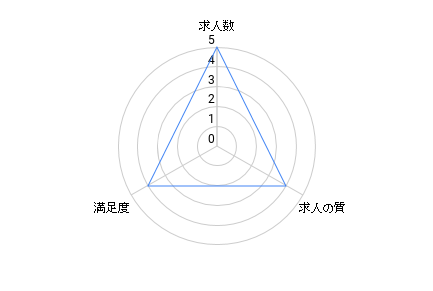 chart (5).png