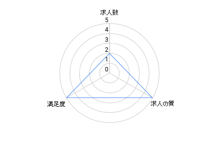 chart (4).png